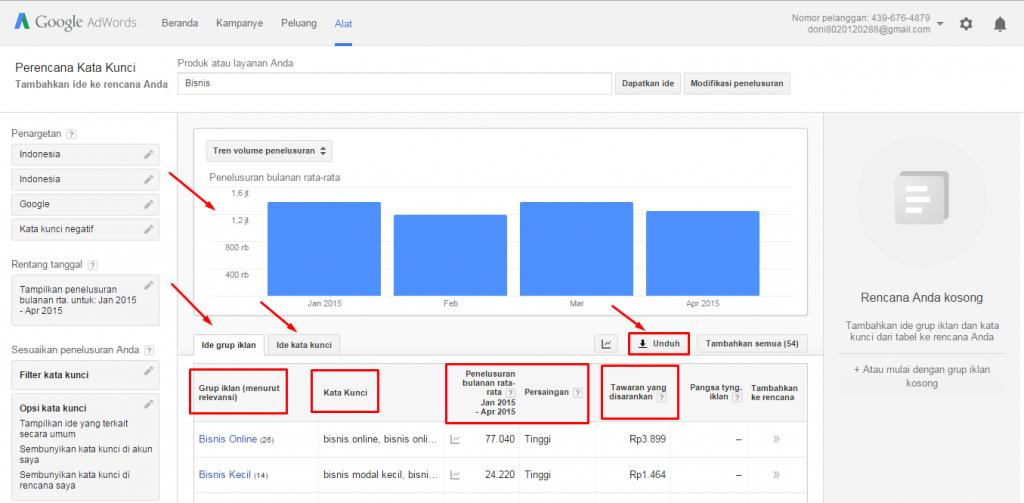 Cara Riset Keyword Paling Jitu Dengan Google Keyword Tool